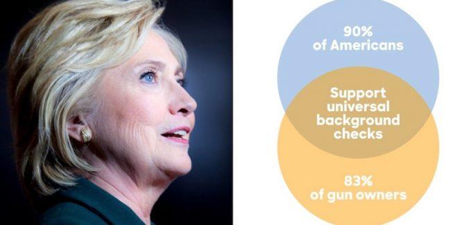 Hillary Clinton ridiculed over bizarre Venn diagram on gun control
