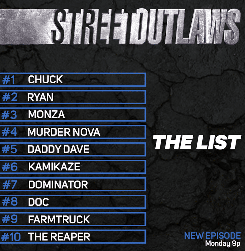 The Street Outlaws list after last week's episode