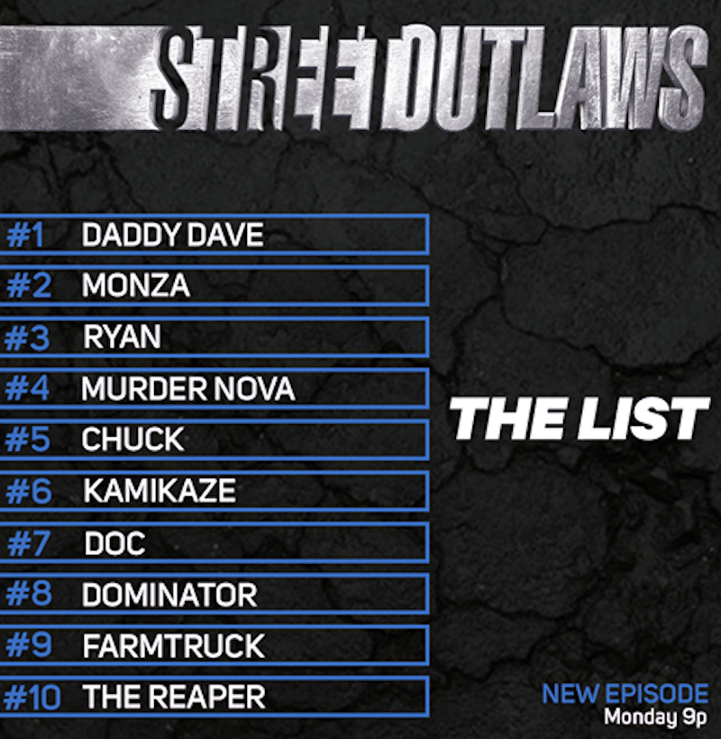The list after the big shakeup