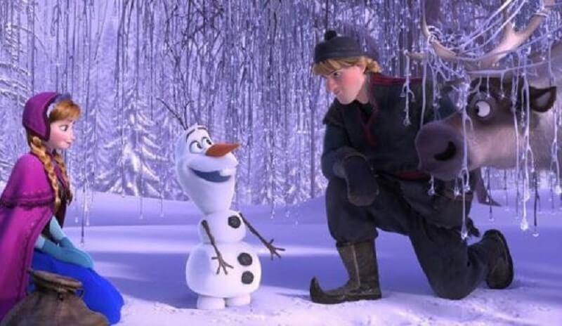 Frozen 2, the main cast returns