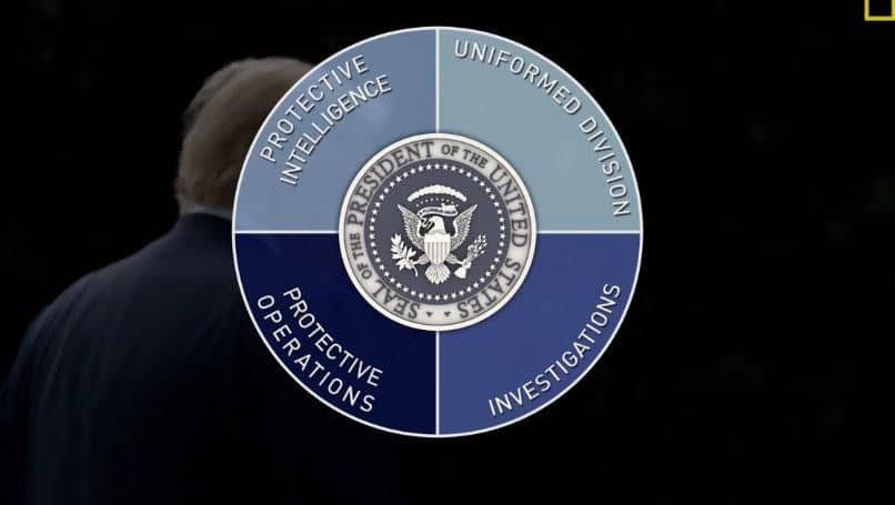 Each of these four sections is carefully detailed, as to their role in protecting POTUS. Pic credit: NGC