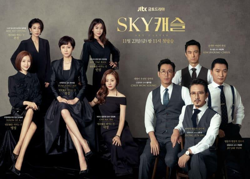 Sky Castle cast