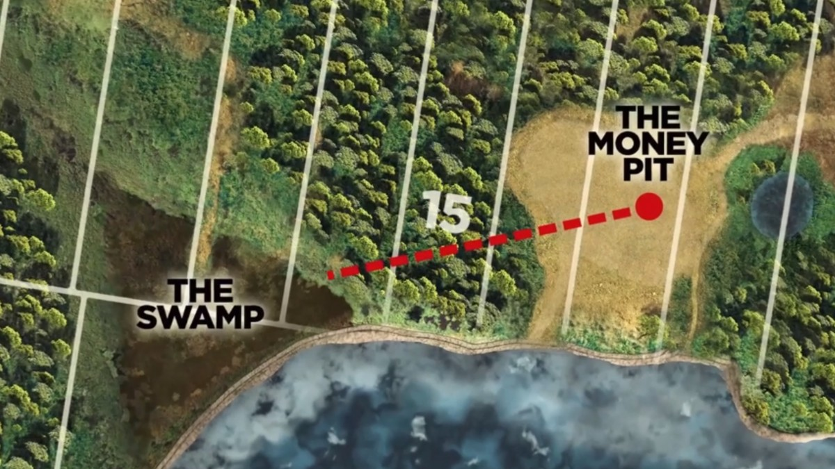 Map of the swamp and Money Pit