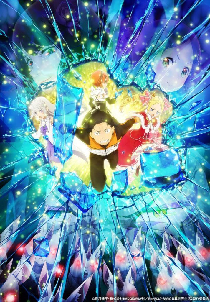 Re:Zero 2021 anime